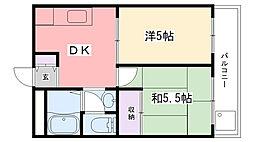 第二西田ビル[301号室]の間取り