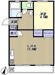 グリーンハイム渋沢[2階]の間取り