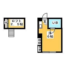 競艇場前駅 3.0万円