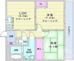 コンフォールSAKAE 2階2DKの間取り