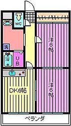 深作大鉄ビル[201号室]の間取り