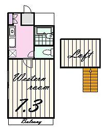 フォーラム181[2階]の間取り
