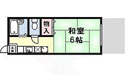 川名駅 2.8万円