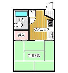 松江駅 2.6万円