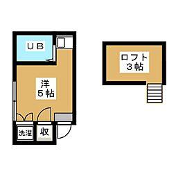 荻窪駅 5.0万円