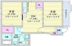 仙台市地下鉄東西線 八木山動物公園駅 3.6kmの賃貸アパート 1階2DKの間取り