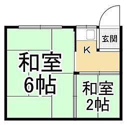 七条駅 380万円