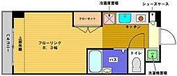 神奈川県相模原市中央区相模原5丁目の賃貸マンションの間取り