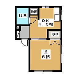 京成佐倉駅 3.3万円