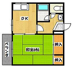 千葉県市川市東大和田1丁目の賃貸アパートの間取り
