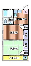 東京都日野市神明2丁目の賃貸アパートの間取り
