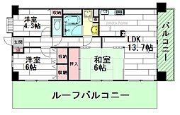 藤和ライブタウン吹田[4階]の間取り