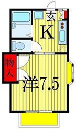 ファミーユ志田[2階]の間取り