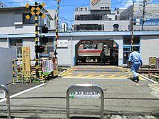 大井町線「等々力駅」