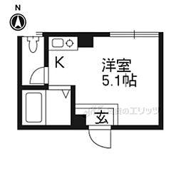 京都駅 2.8万円