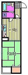 永井ハウス[201号室]の間取り