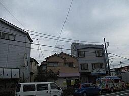 川名荘(3丁目)[2階号室]の外観