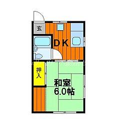 大元駅 1.7万円