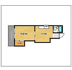 SEITO BUILD 西新[505号室]の間取り