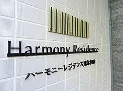 月島駅 17.7万円