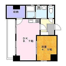 思案橋駅 7.5万円