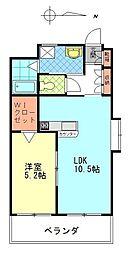 大分駅 8.0万円