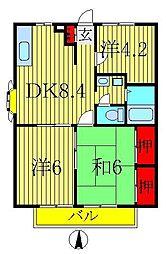ラブリーホームA・B[2階]の間取り