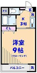 第12花園ビル[907号室]の間取り
