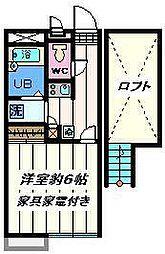 千葉県松戸市紙敷1丁目の賃貸アパートの間取り