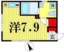 北千住駅 7.9万円