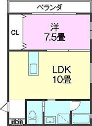 沖縄県糸満市糸満2427番地の賃貸アパート 2階1LDKの間取り