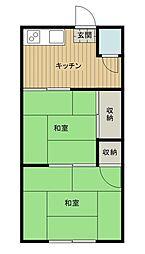第三石福荘[2号室]の間取り