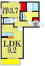 ラムサールNARASHINO[2階]の間取り
