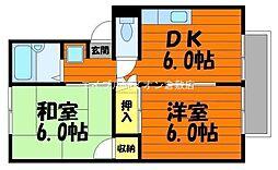 岡山県倉敷市亀山丁目なしの賃貸アパートの間取り