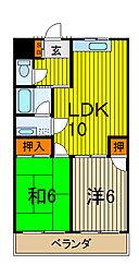 第2グリーンパレス[2階]の間取り