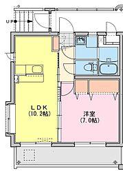 (仮称)都城牟田町マンション南棟 2階1LDKの間取り