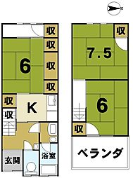伏見稲荷駅 450万円