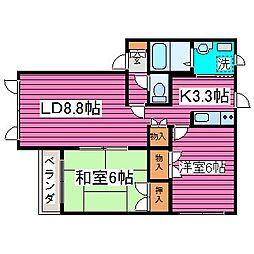 北海道石狩郡当別町緑町の賃貸アパートの間取り