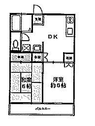 ラ・フォリア[2階]の間取り