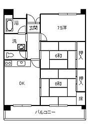 宝永町駅 900万円