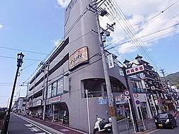野崎駅前ビル[201号室]の外観