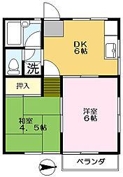 コーポ島田[101号室]の間取り