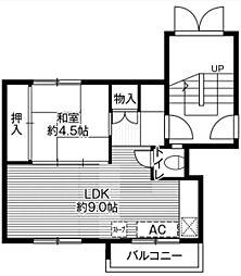 福住駅 1.7万円