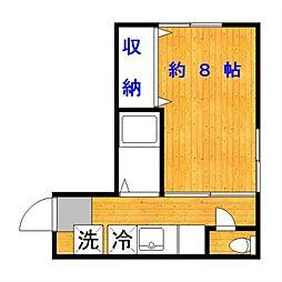中川ハウス[201号室]の間取り