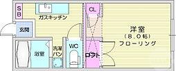 仙台市地下鉄東西線 青葉山駅 徒歩21分の賃貸アパート 1階1Kの間取り