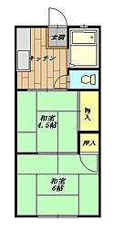 コーポ鎌倉 201号室[201号室]の間取り