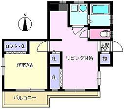 メゾン鶴公前[2階号室]の間取り