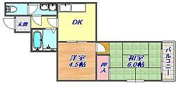 シンコーハイツ[1階]の間取り
