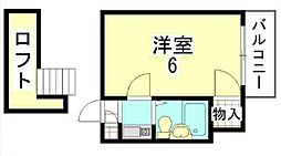 あびこ駅 1.9万円