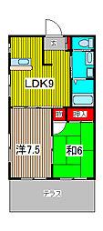3-SEPIA II[2階]の間取り